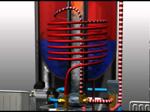 Ζεστό νερό χρήσης  - επίτοιχος λέβητας αερίου comfort classic