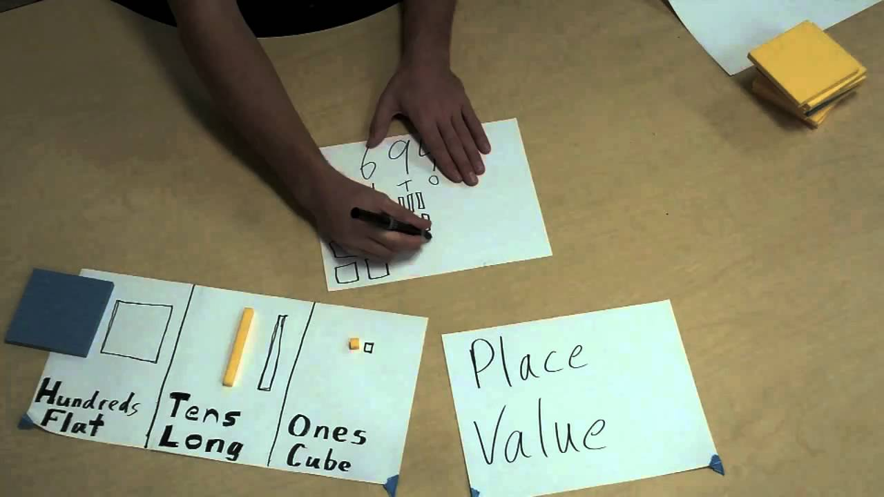 Second Grade Place Value Lesson Youtube