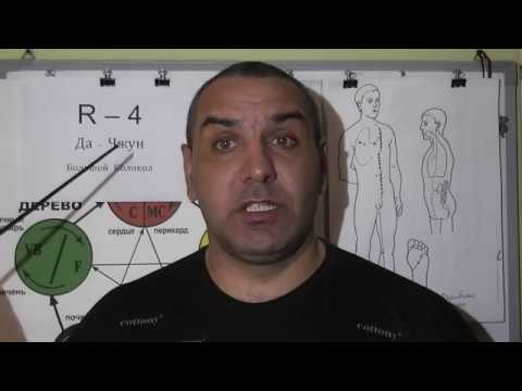 Цистит, хронический цистит, 7 шагов избавления от цистита