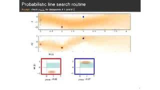 Oral Session: Probabilistic Line Searches for Stochastic Optimization