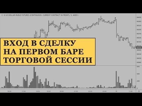 Торговля на первом баре с открытия рынка | Утренний гэп на фьючерсах Московской биржи