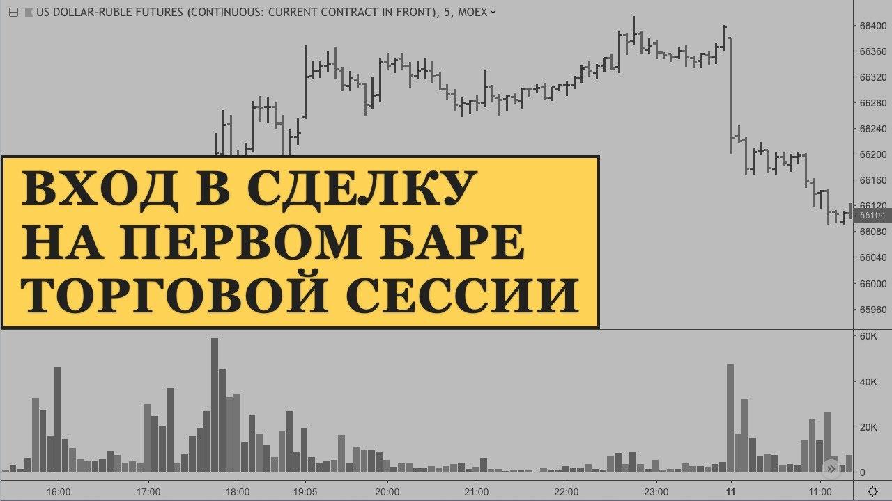 Торговля по открытию бирж биткоин и эфириум цена