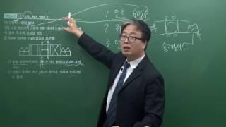 기계정비산업기사 공유압 기본이론 04