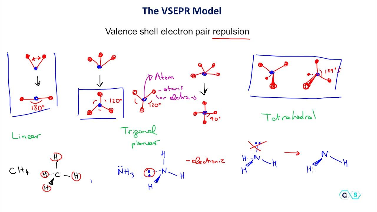 VSEPR Theory and Molecular Geometry - CH4, NH3, H2O - YouTube