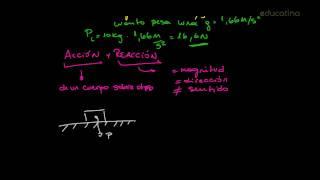 Peso y masa - Física - Educatina