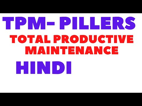 TPM - TOTAL PRODUCTIVE MAINTENANCE    TPM IN LEAN MANUFACTURING  ~ TPM