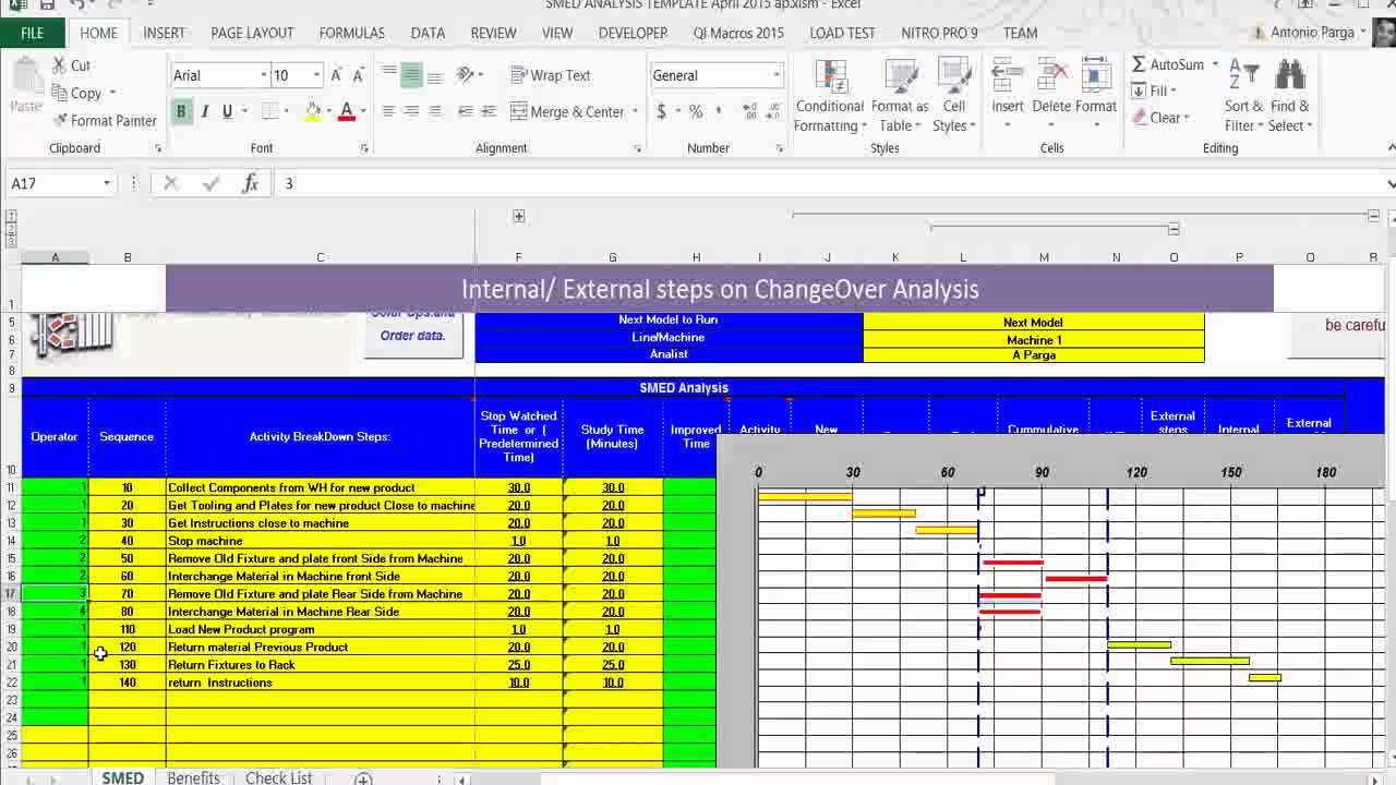 Smed analysis in an excel worksheet sp youtube for Smed template