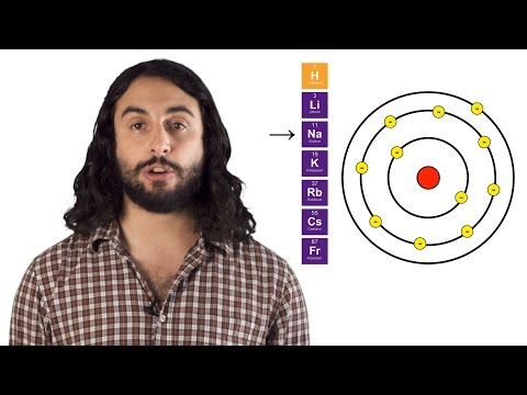 The Periodic Table: Atomic Radius, Ionization Energy, and El