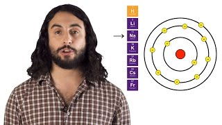 The Periodic Table: Atomic Radius, Ionization Energy, and Electronegativity