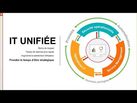 Webinar Ivanti IAM – Gestion des accès et des identités  quel ROI pour demain ?
