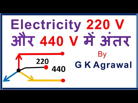 In Hindi Electricity AC supply 220 V & 440...