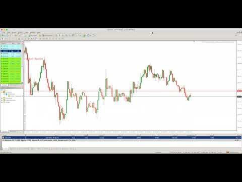 EMA TREND TRADING SYSTEM