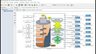 Anaerobic Digestion   BioGas Production   Process Performance   Matlab/Simulink Model