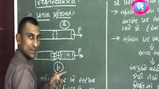 """Physics Lesson 04 """"Ghan Padarthona Yantrik Gundharmo"""" Part-2 (Sem-2 HSC/GSEB)"""