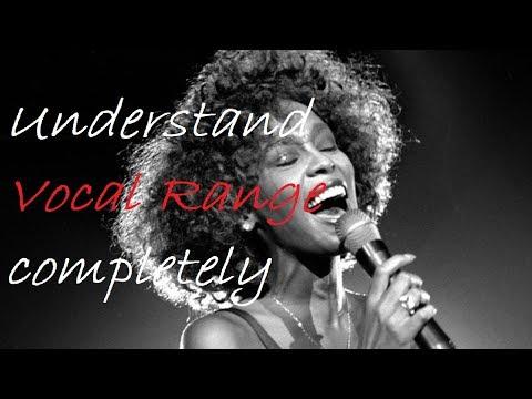 Singing Masterclass #4 - Vocal Range, Tessitura & Controlled Range
