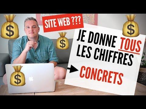 Coût D'un Site Web 💰😮 Quel Est Le VRAI Prix D'un Site Internet ?