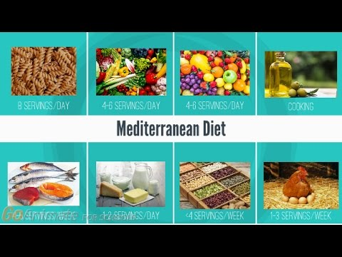 Slow the Effects of Cognitive Aging with the Mediterranean Diet