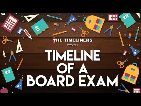 Timeline Of A Board Exam | The Timeliners