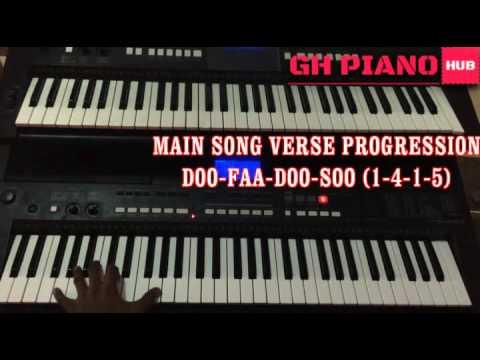 Ebezina. How to play Ebezina by preye on the piano. Piano Tutorials for Ebezina by Piano Afrik