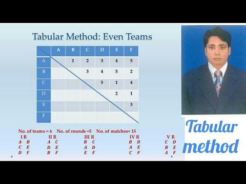 Tabular method in league tournament by saurabh sir
