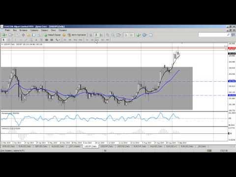 Среднесрочный анализ валютных курсов на Форекс от 08.09.2014
