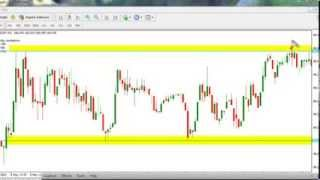 Binary Options 5 And 10 Minute Support Resistance Trading Strategy