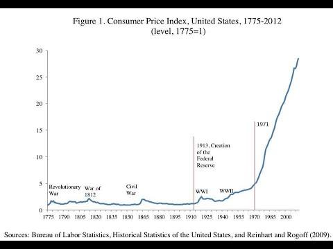 bitcoin politica monetaria