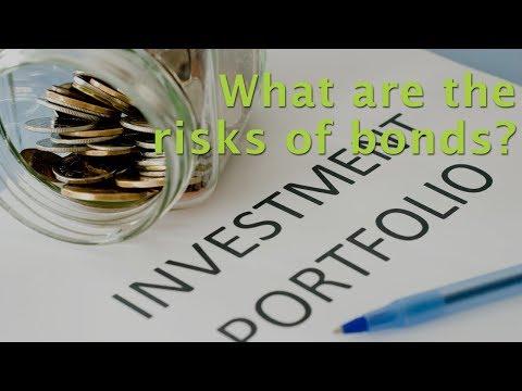 Bond basics: Risks || SPP