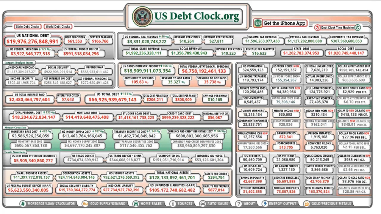 reality check the us national debt clock youtube