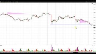 Прогноз Нефть, Форекс от 03 07 2017 зоны, price action, vsa