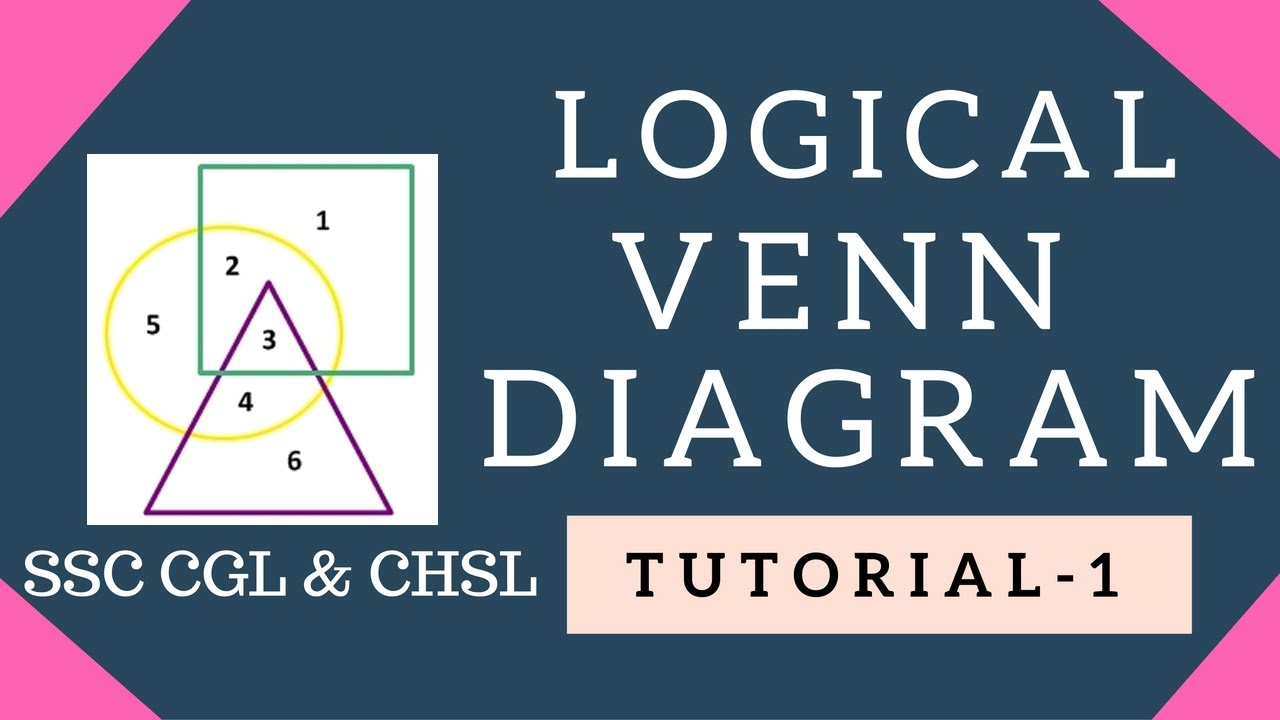 Logical venn diagram non verbal reasoning tutorial 1 ssc cgl logical venn diagram non verbal reasoning tutorial 1 ssc cgl ssc chsl railway youtube ccuart