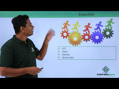 Quality Management - FMEA