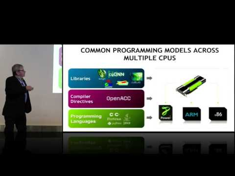 The Tesla Accelerated Computing Platform