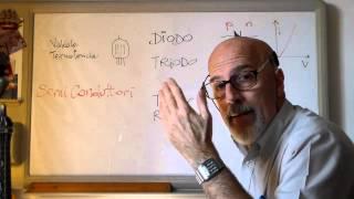 EmagnC5e - Correnti Elettriche: il Transistor