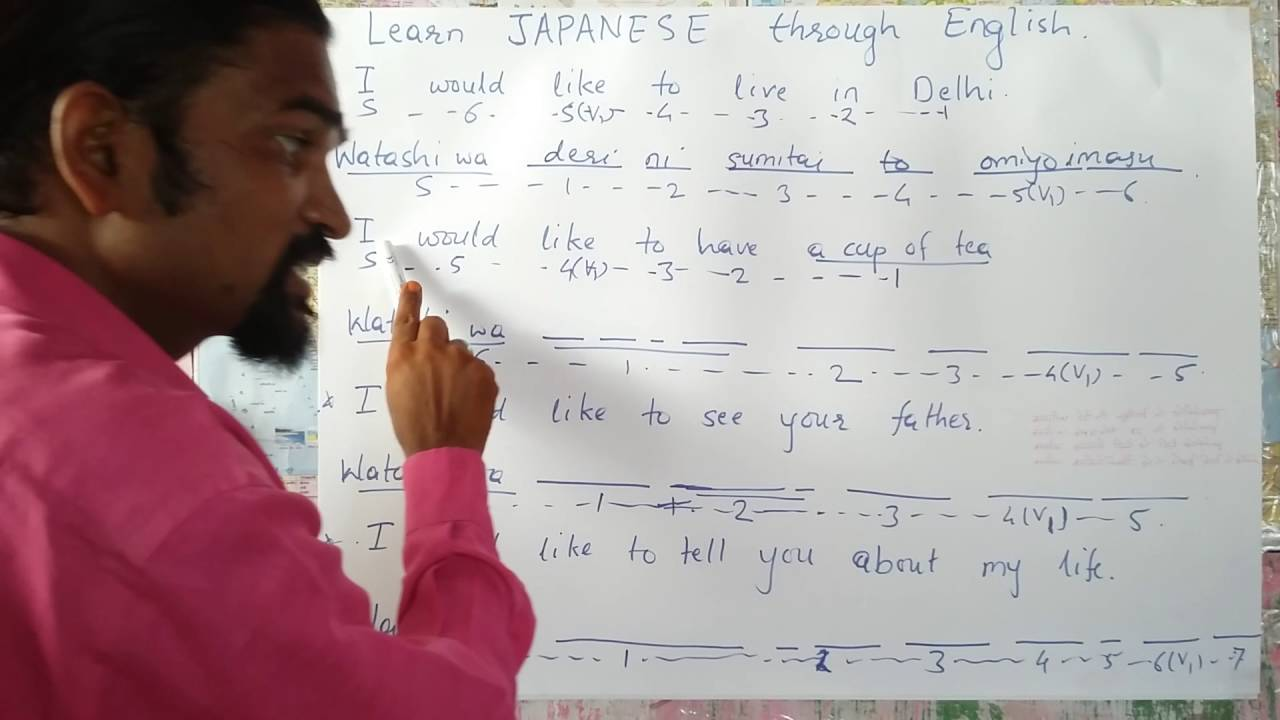 japanese language lessons for beginners in english youtube. Black Bedroom Furniture Sets. Home Design Ideas