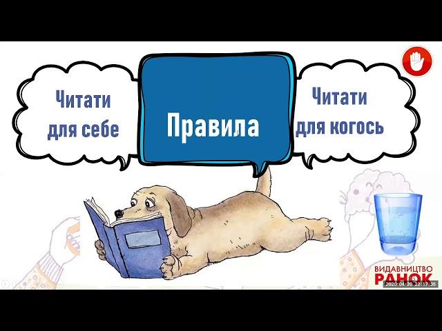 2 клас. Українська мова. Питальні речення. Діалог