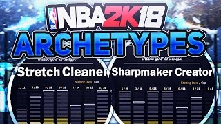 NEW ARCHETYPE SYSTEM IN NBA 2K18!?