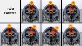 LEGO Power Functions DC Motor Demonstration: Forward, Backward, Float, Brake and PWM 7 Steps