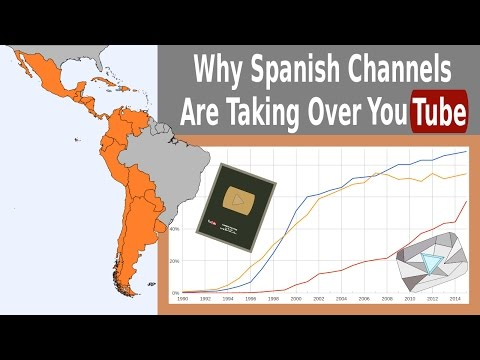 Why Spanish Speaking Youtubers Are Taking Over Youtube
