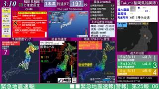 【緊急地震速報】2018年9月6日 3時8分ごろ 北海道胆振地方中東部で震度7の地震が発生
