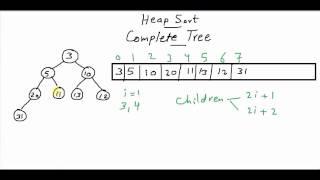 Heap Sort - Complete Tree (1/2) [كود مصري]