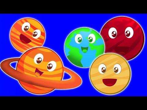 Sonnensystem Song in Deutsch | Lieder für Kinder | Planet Song for Childrens