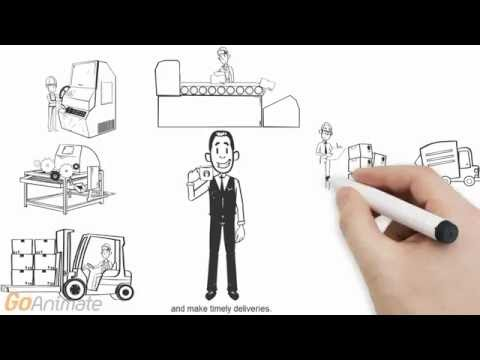 Production Planning Whiteboard Animation