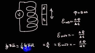Электродинамика | электромагнитная индукция | 5 | ЭДС индукции | для взрослых