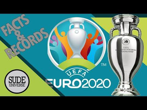 Welcome To EURO 2020 -Fun Fact & Records-