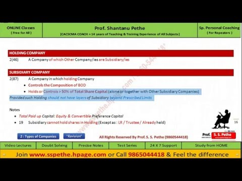 Companies Act 2013: (Chapter - 2) : Types of Companies