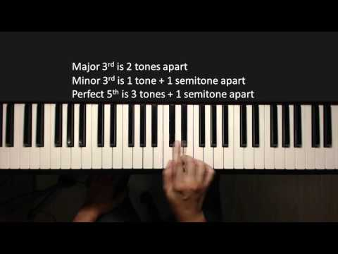 Piano Lessons for Beginners L#3 - Working with Chords- How to play chords-Hou Yean Cha
