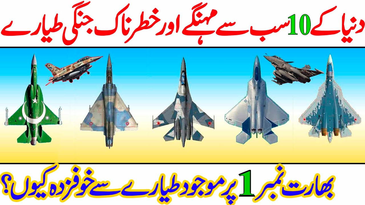 10 Most Expensive Fighter Jets in the World I Cover Point
