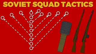Soviet Squad Tactics in World War 2
