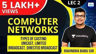 Computer Networks Lecture2,Types of Casting:Unicast,Limited Broadcast,Directed Broadcast